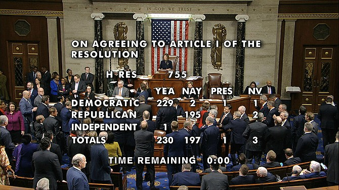 The vote total showing the passage of the first article of impeachment, abuse of power, against President Donald Trump by the House of Representatives at the Capitol in Washington, Wednesday. (House Television via AP)