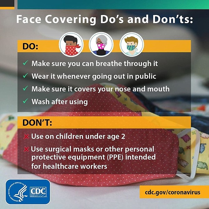CDC advice on the use of face masks